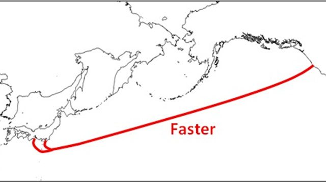 Système de câbles sous-marins haut débit qui relieront la côte ouest des États-Unis au Japon
