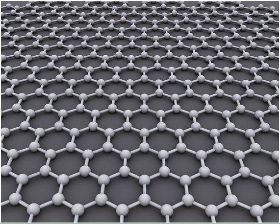 La structure cristalline idéale du graphène est une grille hexagonale