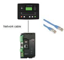 Connexion via Ethernet pour le contrôle Groupes Électrogènes