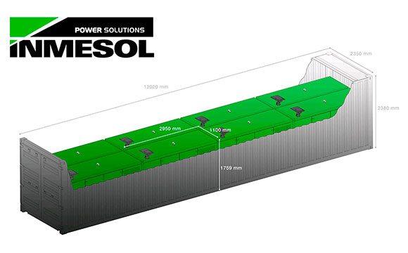 Infographie montrant comment nous optimisons les capacités des Inmesol groupe électrogène conteneurs de charge